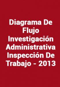 Diagrama De Flujo Investigación Administrativa Inspección De Trabajo - 2013