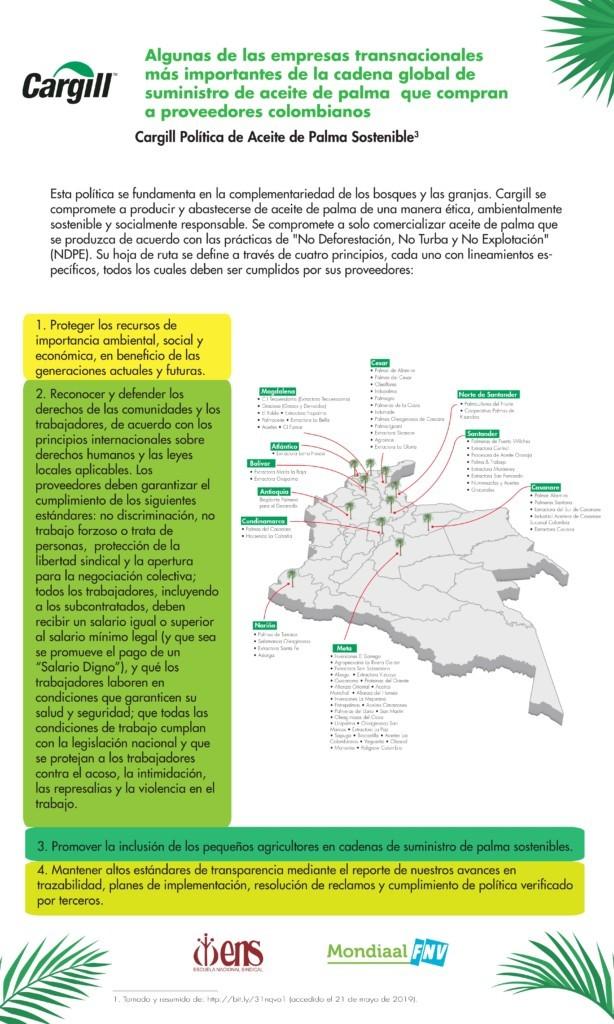 Infografia Cargil